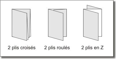 différents pliages des documents